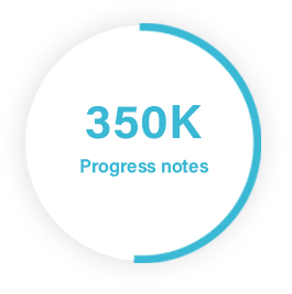 ShiftCare software total number of progress notes uploaded by carers