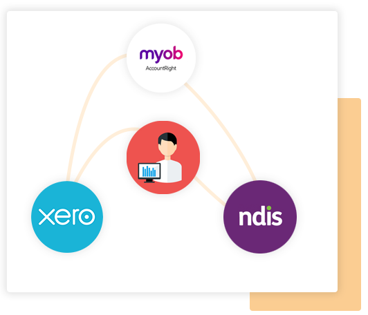 Accounting Integration with NDIS Software - ShiftCare and Xero, MYOB