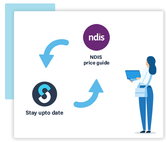ShiftCare NDIS Software - NDIS Price Guide Included in Platform